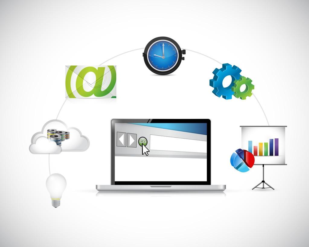 房产网站建设方案(网站建设策划流程)
