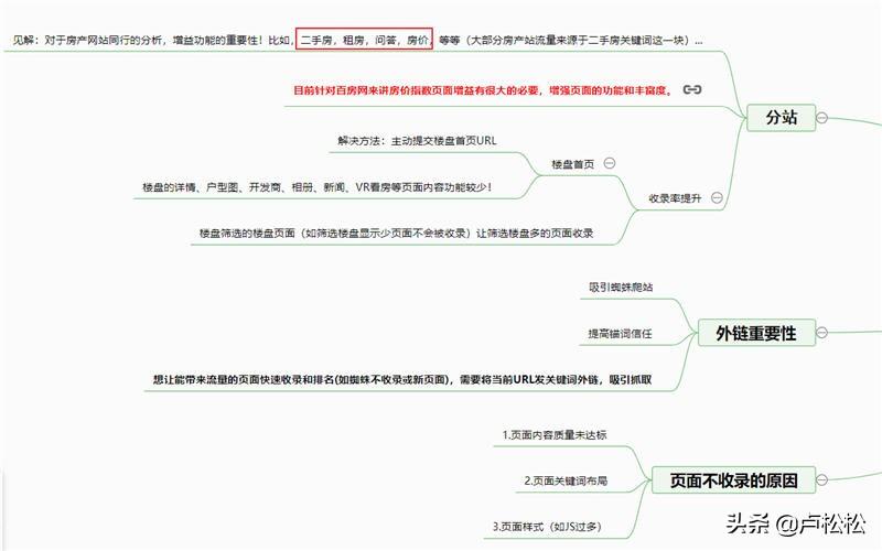 seo案例分析:半年房产站全站优化权3!