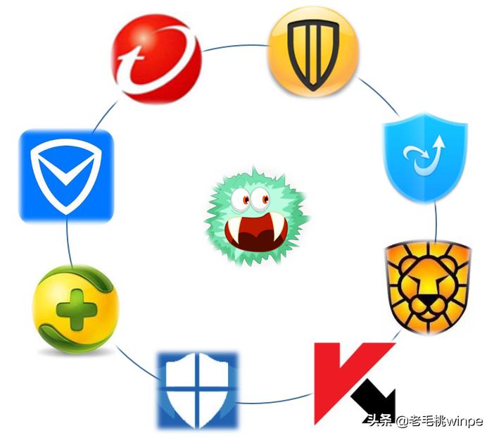 有哪些杀毒软件(全球杀毒软件排名)