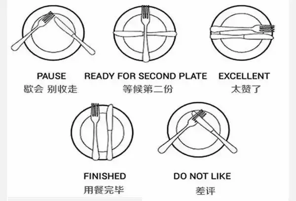 西餐中的刀叉如何使用(刀叉正确使用方法)