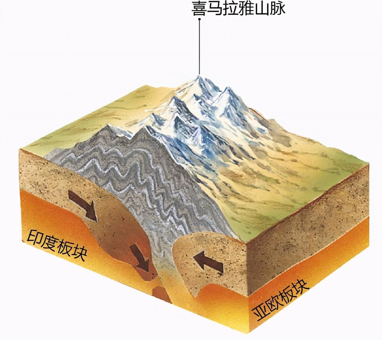 珠峰高度是多少米(珠峰新高度出炉)