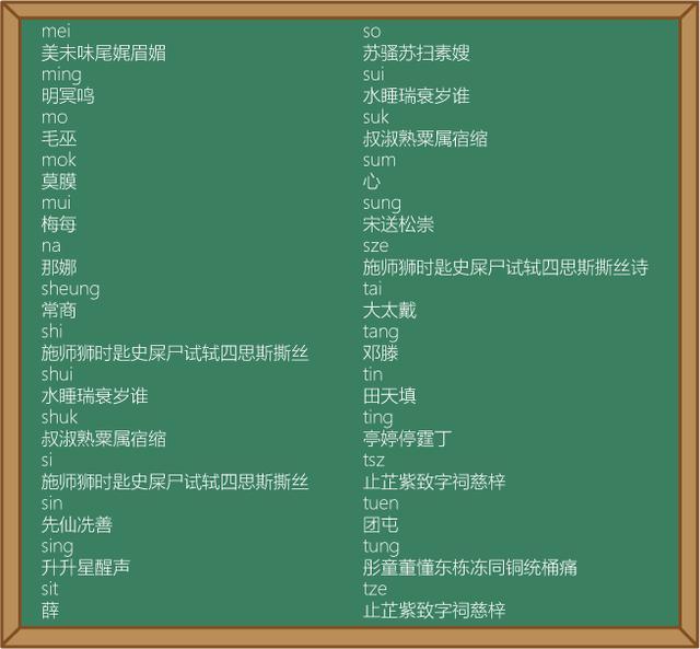 怎么学白话(30秒入门粤语)