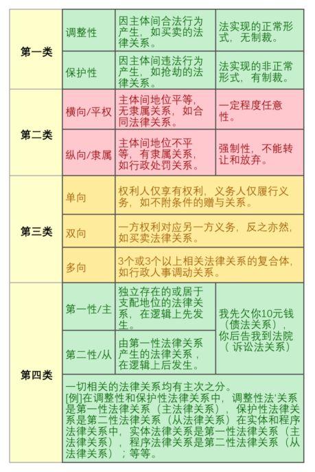 什么是行政法律关系的特征(行政法律关系名词解释)