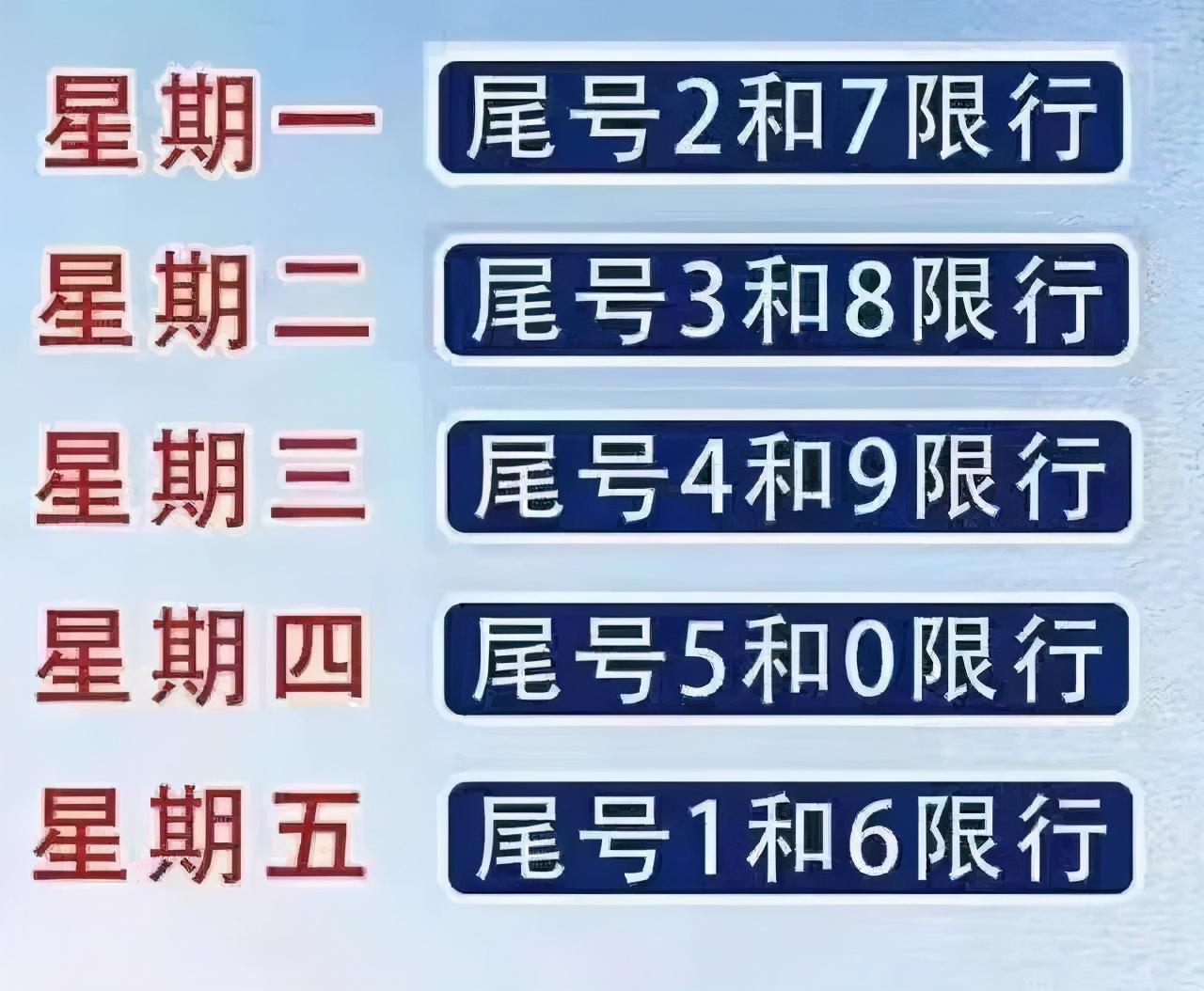 北京车辆限行什么时候开始(北京限行时间2021最新规定)