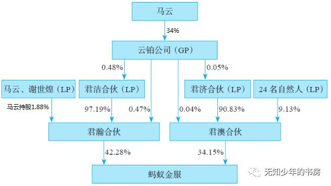 怎么设置公司股权结构(公司股权结构设计思想理念)
