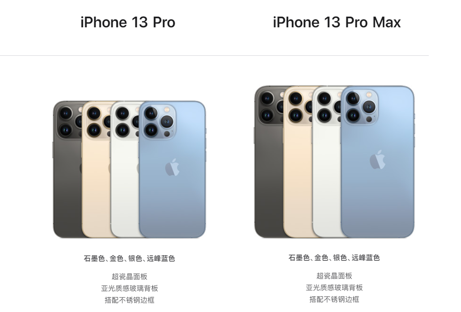 iphone13预计价格(苹果13预计售价多少)