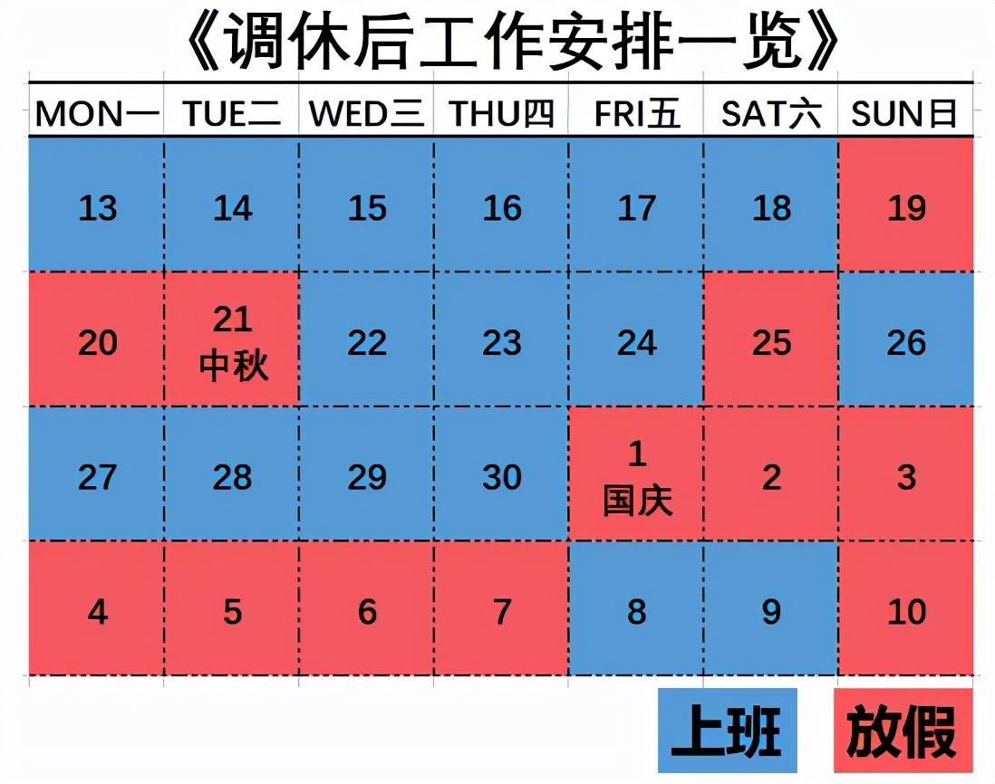 中秋3天假国庆7天假均需调休(调休的意义和好处)