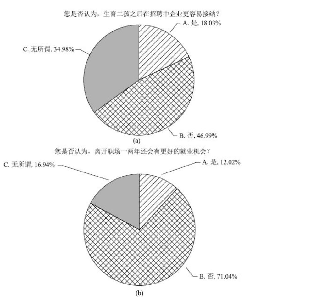 单独二孩政策的影响(全面二孩政策对女性的影响)