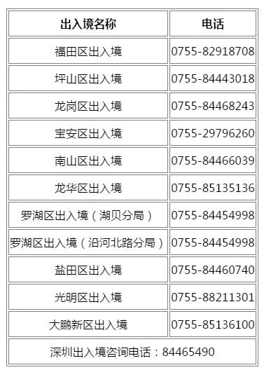 香港3个月以上的签证怎么办(港澳网上续签怎么办理)