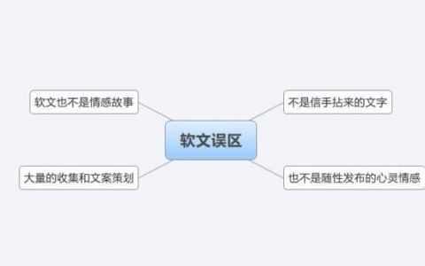 网站原创高质量文章技巧!