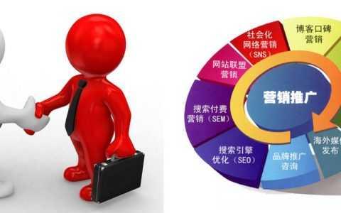 企业网站SEO策略:竞争对手网络推广数据分析!