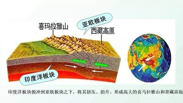 珠峰高度是多少米,揭秘2020珠峰高程测量结果