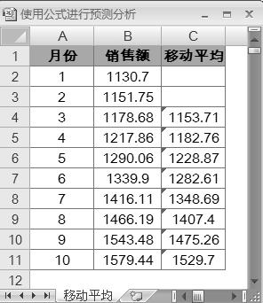 excel线性拟合公式(3分钟学会TREND函数应用)