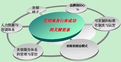 战略定位是什么意思(战略定位含义和层次分解)