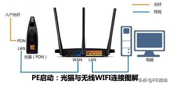 wifi能连接但是不能上网的原因(分享4点查出故障及对应解决方法)