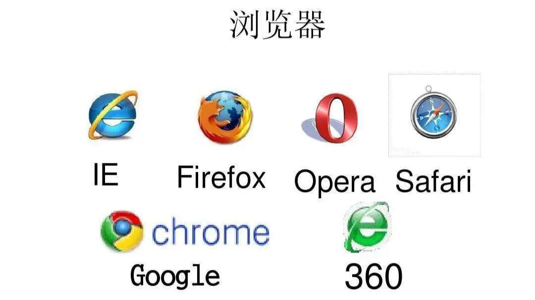 电脑浏览器哪个好用速度快(页面干净无广告的2款浏览器)