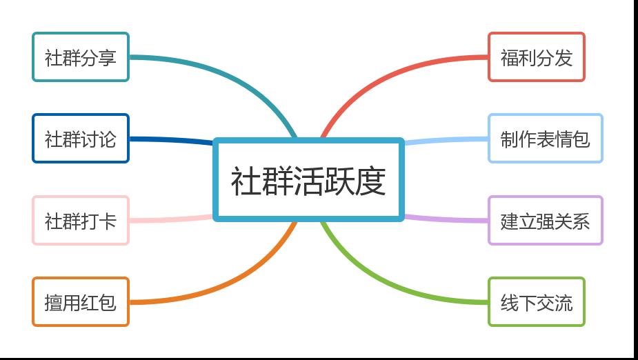 微信运营技巧和方法(解锁微信公众号运营攻略)