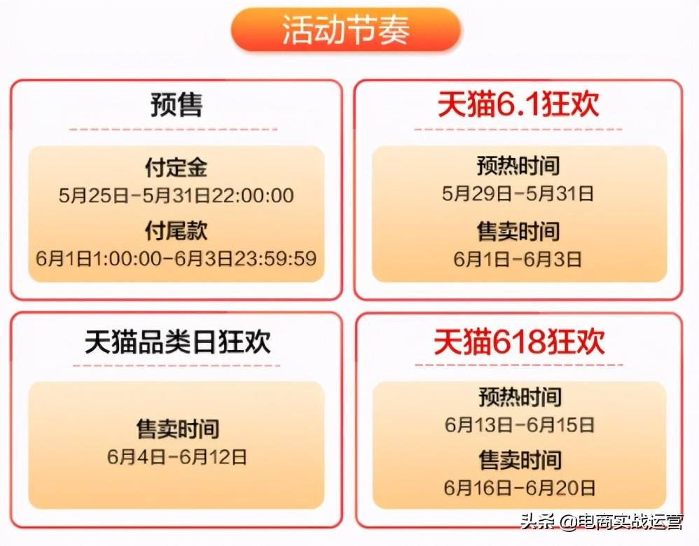 2021年淘宝发货时间规则(淘宝天猫全年活动时间和新规)