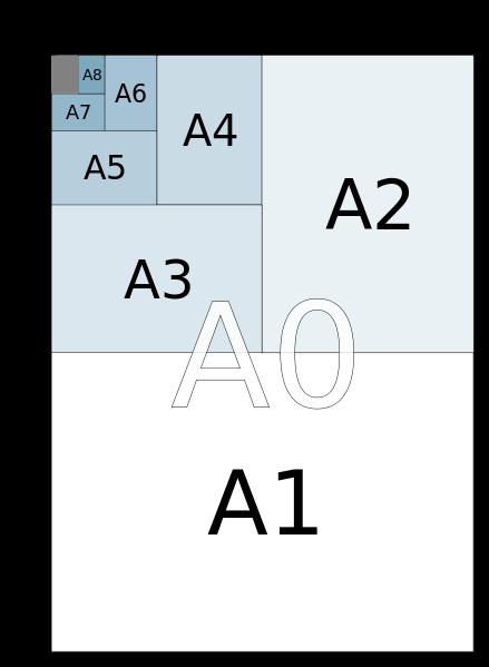 a4纸大小尺寸是多少厘米(详解a4纸大小尺寸)