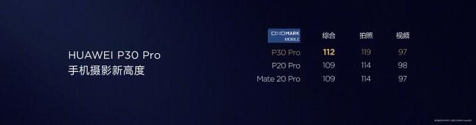 官网华为p30报价多少(华为p30手机参数及报价)