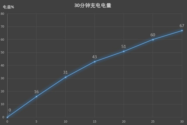 华为v30pro参数配置(详解华为v30pro参数和报价)