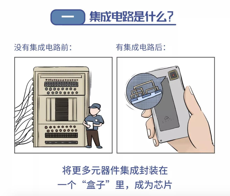 手机gpu和cpu的区别是什么(超详介绍其两者区别)