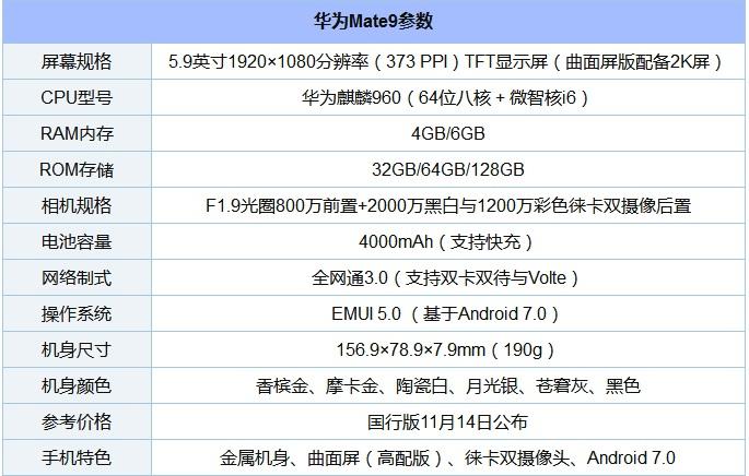 华为mate9参数配置怎么样(详解华为mate9所有参数和报价)