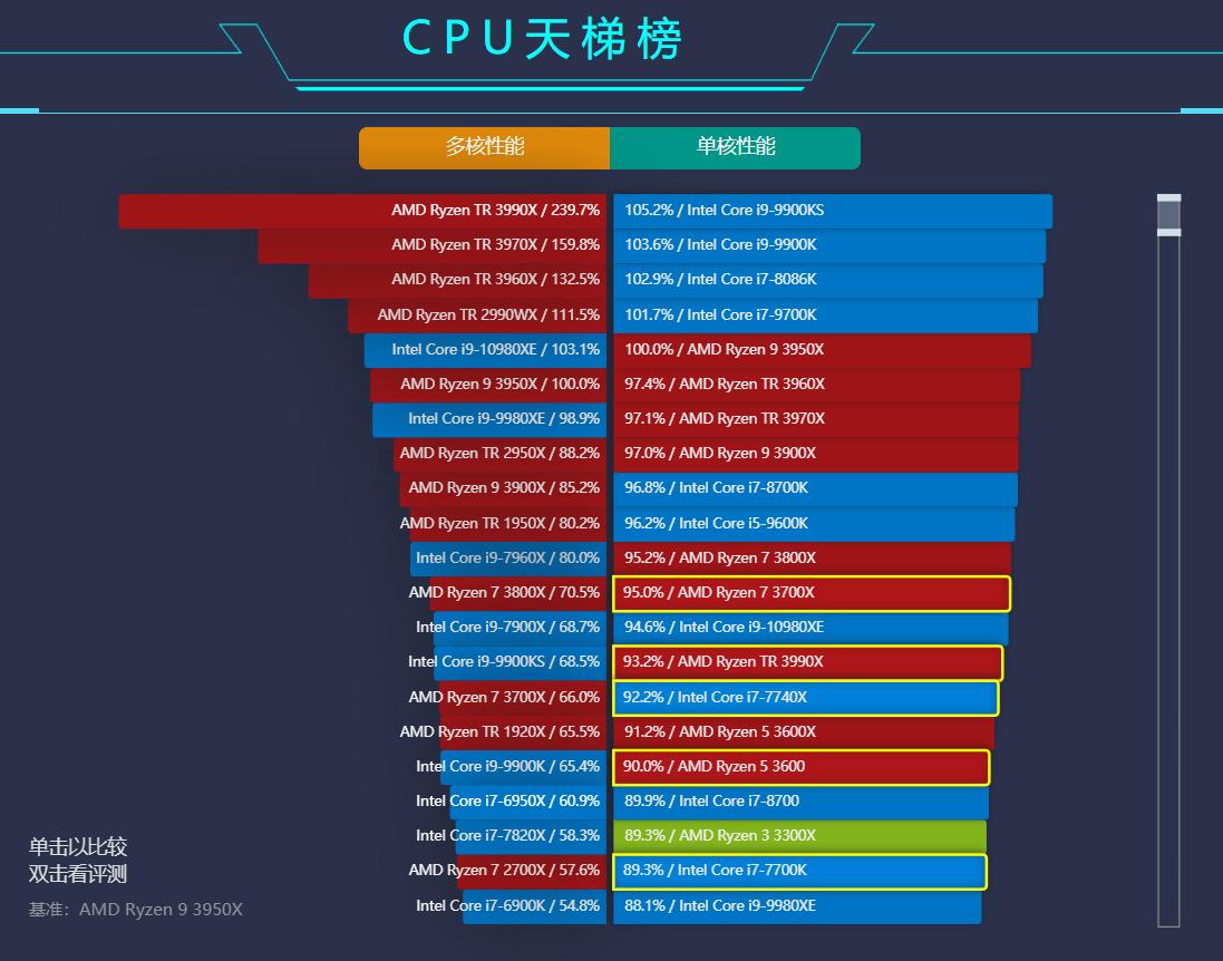cpu后缀h是什么意思(浅析cpu后缀字母含义)