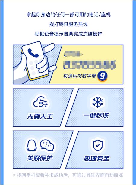 微信紧急冻结会怎么样(常见问题解答紧急冻结多久取消)