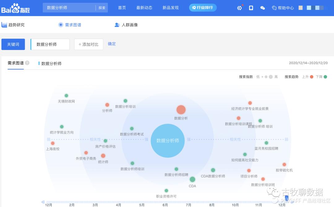 百度指数查询工具(免费的大数据分析平台)