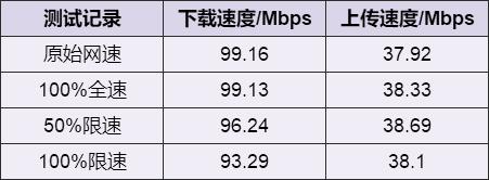 无线网络受限怎么解决(网络连接有个黄叹号解决步骤)