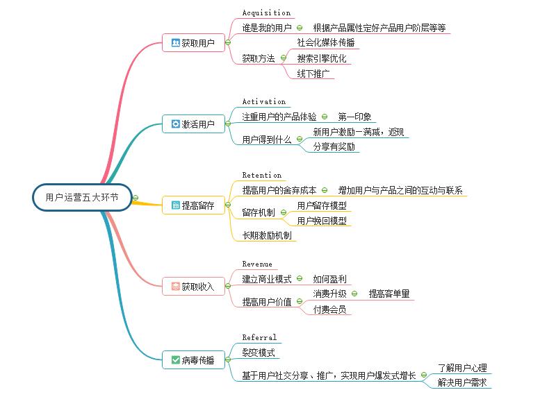 直播运营策略资信怎么写(揭秘企业运营管理模式)