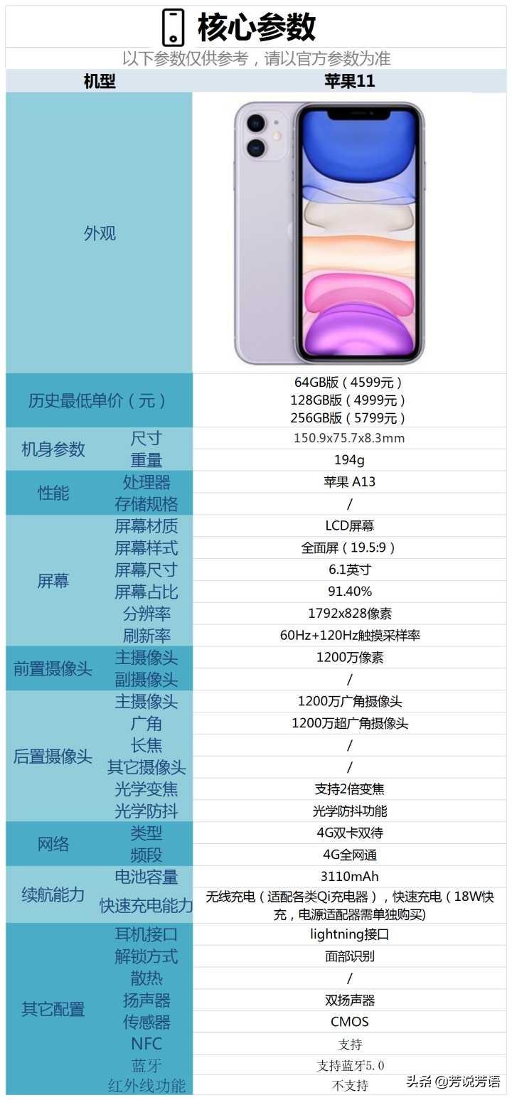 2021年最好的lcd屏幕手机(全球销量最高的3款lcd屏幕手机评测)