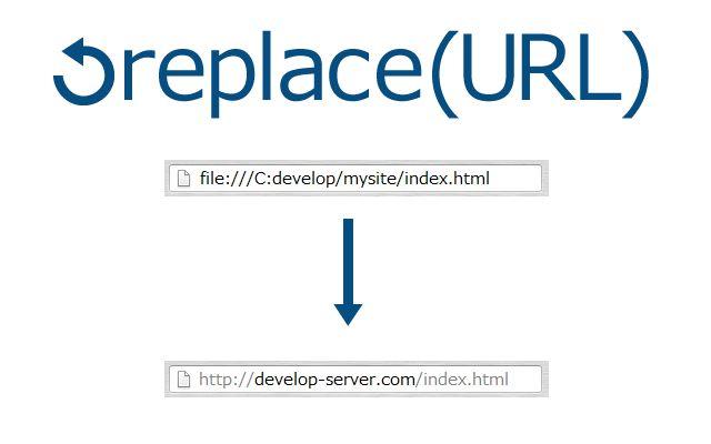 网址是什么?网址URL是什么?简洁明了告诉你什么是网址